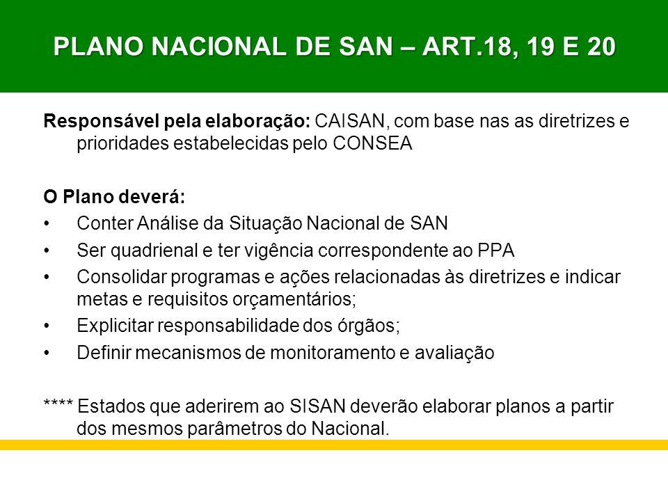 PLANO NACIONAL DE SAN – ART.18, 19 E 20 Responsável pela elaboração: CAISAN, com base nas as diretrizes e prioridades estabelecidas pelo CONSEA O Plan