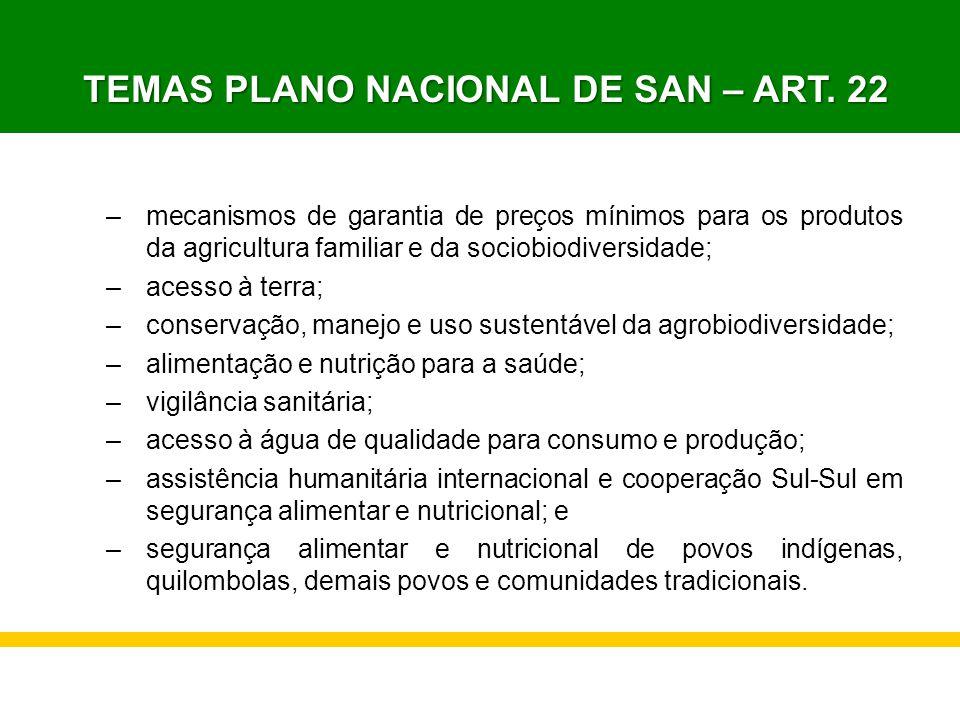 –mecanismos de garantia de preços mínimos para os produtos da agricultura familiar e da sociobiodiversidade; –acesso à terra; –conservação, manejo e u