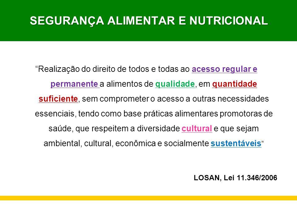 """SEGURANÇA ALIMENTAR E NUTRICIONAL """"Realização do direito de todos e todas ao acesso regular e permanente a alimentos de qualidade, em quantidade sufic"""