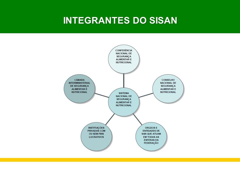 GESTÃO INTERFEDERATIVA – ART.