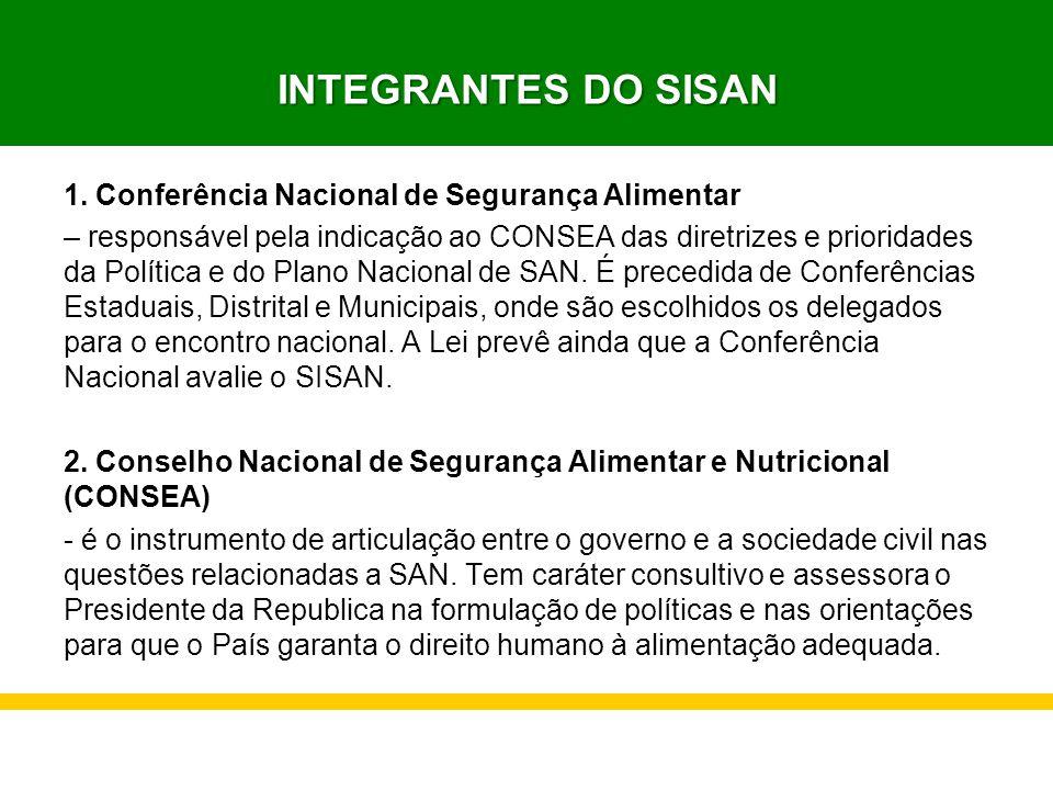 1. Conferência Nacional de Segurança Alimentar – responsável pela indicação ao CONSEA das diretrizes e prioridades da Política e do Plano Nacional de