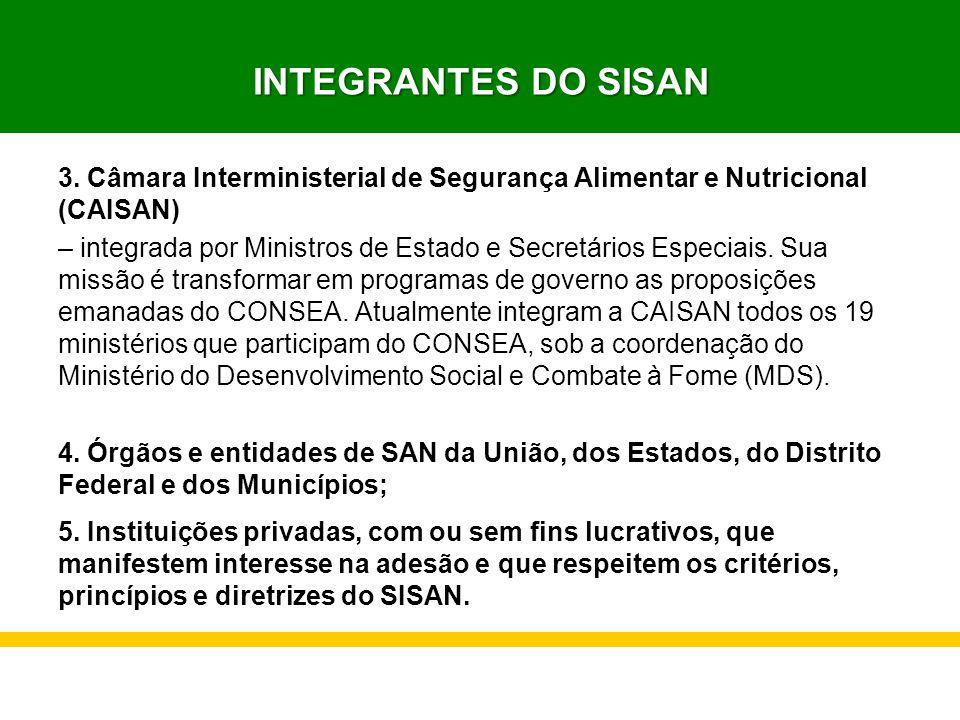 INTEGRANTES DO SISAN 3. Câmara Interministerial de Segurança Alimentar e Nutricional (CAISAN) – integrada por Ministros de Estado e Secretários Especi