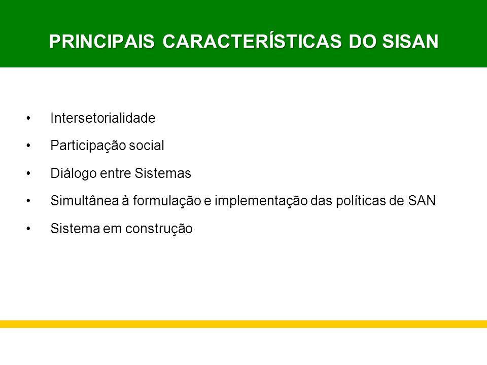 UNIÃO ESTADOS MUNICÍPIOS FLUXOS DE RELAÇÕES GESTÃO POLÍTICA GESTÃO NORMATIVA / OPERACIONAL CONSEA NACIONAL CAISAN Órgão responsável pela Secretaria da CAISAN (Sesan/MDS) Setores e sistemas de políticas públicas participantes do SISAN Plano Nacional CONSEA ESTADUAL CONSEA ESTADUAL CAISAN ESTADUAL Órgão responsável pela Secretaria da CAISAN estadual Setores e sistemas de políticas públicas participantes do SISAN no ESTADO Plano Estadual CONSEA MUNICIPAL CONSEA MUNICIPAL CAISAN MUNICIPAL CAISAN MUNICIPAL Órgão responsável pela Secretaria da CAISAN municipal Setores e sistemas de políticas públicas participantes do SISAN no município Plano Municipal Pactuação Bipartite Pactuação Tripartite