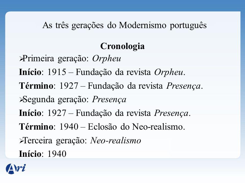 As três gerações do Modernismo português Cronologia  Primeira geração: Orpheu Início: 1915 – Fundação da revista Orpheu. Término: 1927 – Fundação da