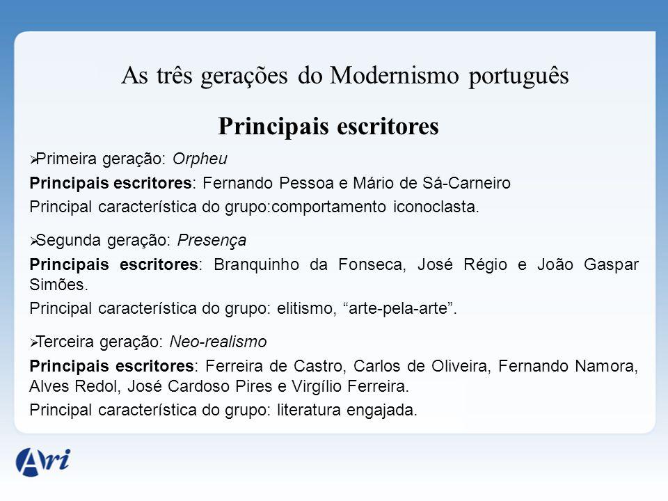 As três gerações do Modernismo português Principais escritores  Primeira geração: Orpheu Principais escritores: Fernando Pessoa e Mário de Sá-Carneir