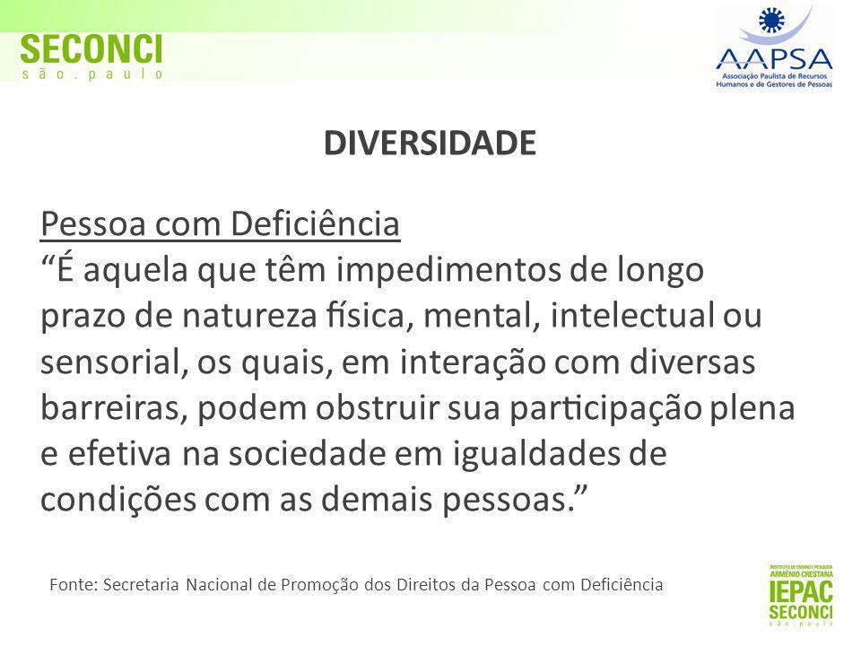 """DIVERSIDADE Pessoa com Deficiência """"É aquela que têm impedimentos de longo prazo de natureza física, mental, intelectual ou sensorial, os quais, e"""
