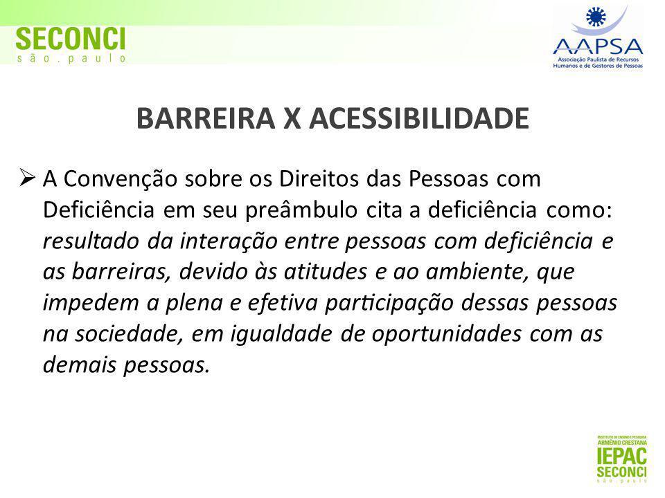 BARREIRA X ACESSIBILIDADE  A Convenção sobre os Direitos das Pessoas com Deficiência em seu preâmbulo cita a deficiência como: resultado da inte