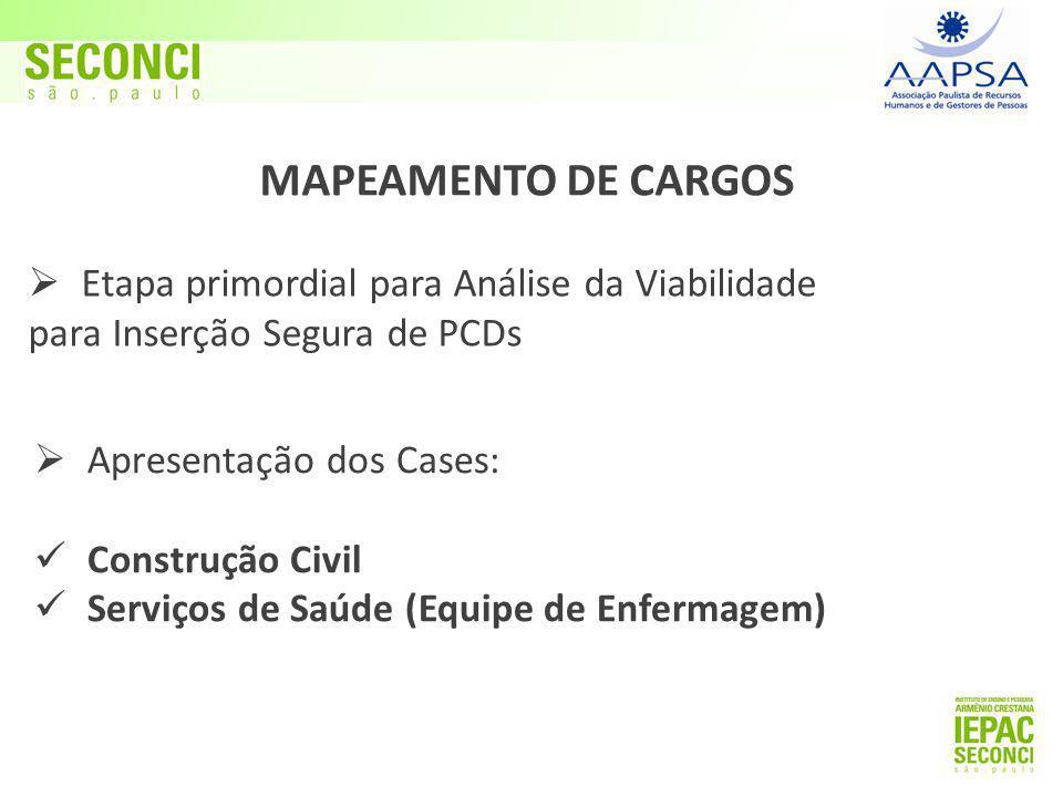 MAPEAMENTO DE CARGOS  Etapa primordial para Análise da Viabilidade para Inserção Segura de PCDs  Apresentação dos Cases: Construção Civil Serviços de Saúde (Equipe de Enfermagem)