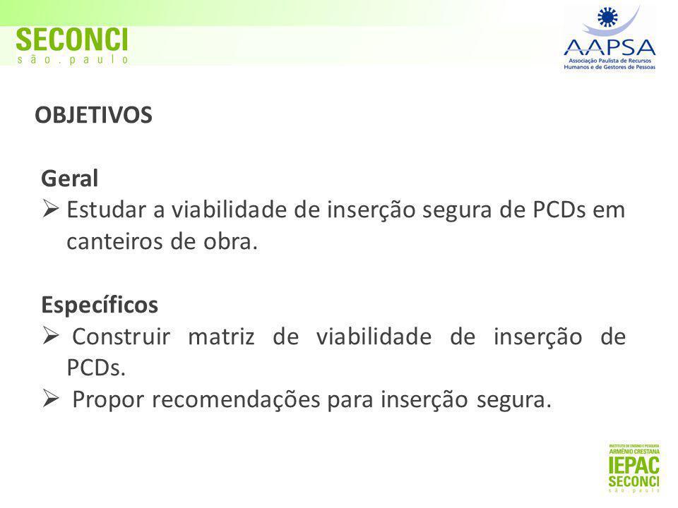 OBJETIVOS Geral  Estudar a viabilidade de inserção segura de PCDs em canteiros de obra. Específicos  Construir matriz de viabilidade de inserção de