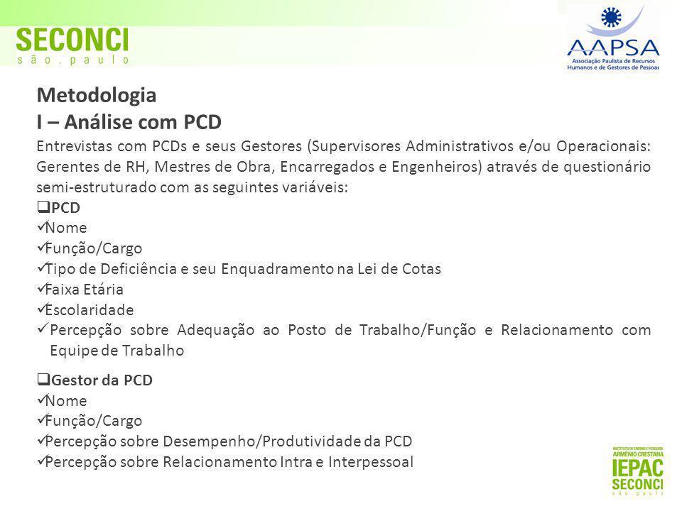Metodologia I – Análise com PCD Entrevistas com PCDs e seus Gestores (Supervisores Administrativos e/ou Operacionais: Gerentes de RH, Mestres de Obra,