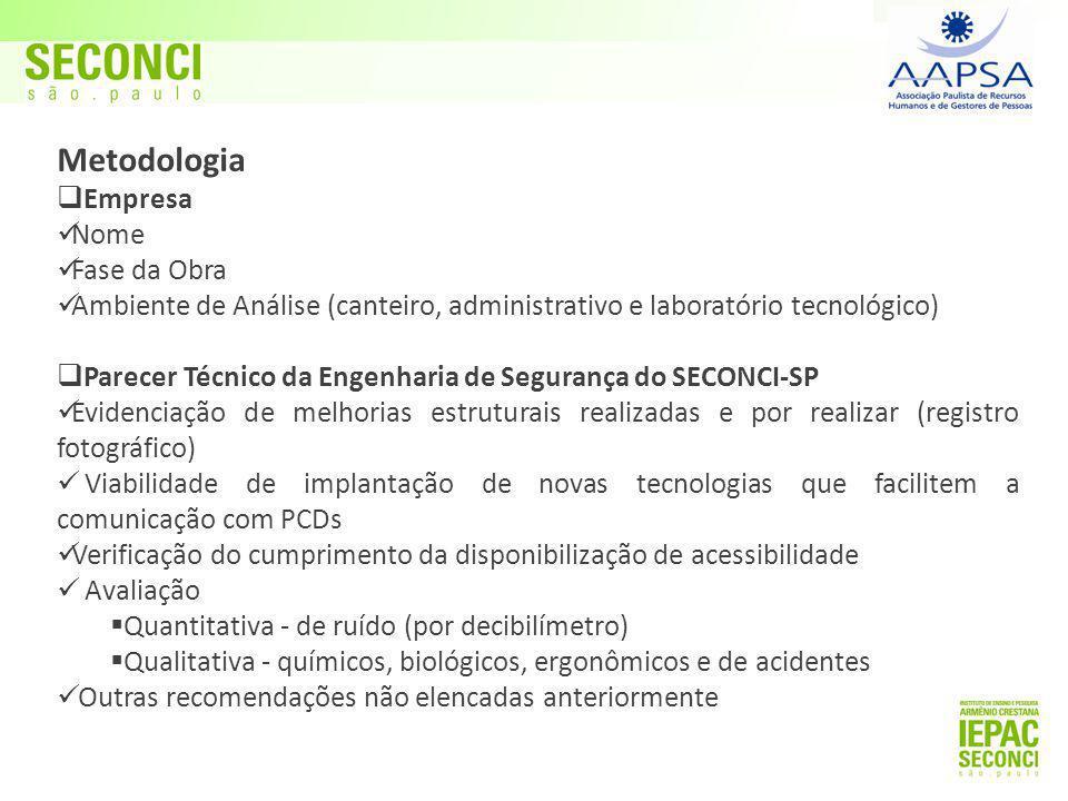 Metodologia  Empresa Nome Fase da Obra Ambiente de Análise (canteiro, administrativo e laboratório tecnológico)  Parecer Técnico da Engenharia de Se