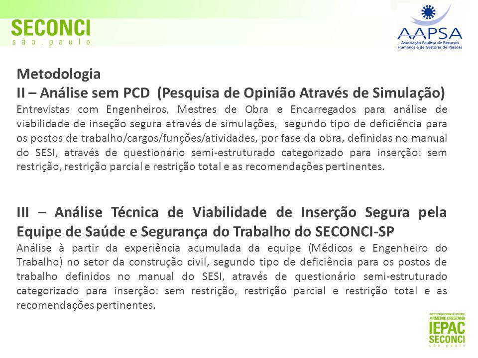 Metodologia II – Análise sem PCD (Pesquisa de Opinião Através de Simulação) Entrevistas com Engenheiros, Mestres de Obra e Encarregados para análise d