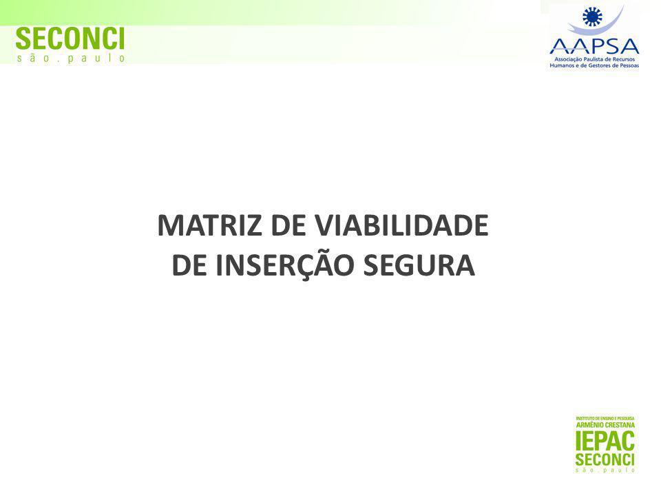 MATRIZ DE VIABILIDADE DE INSERÇÃO SEGURA