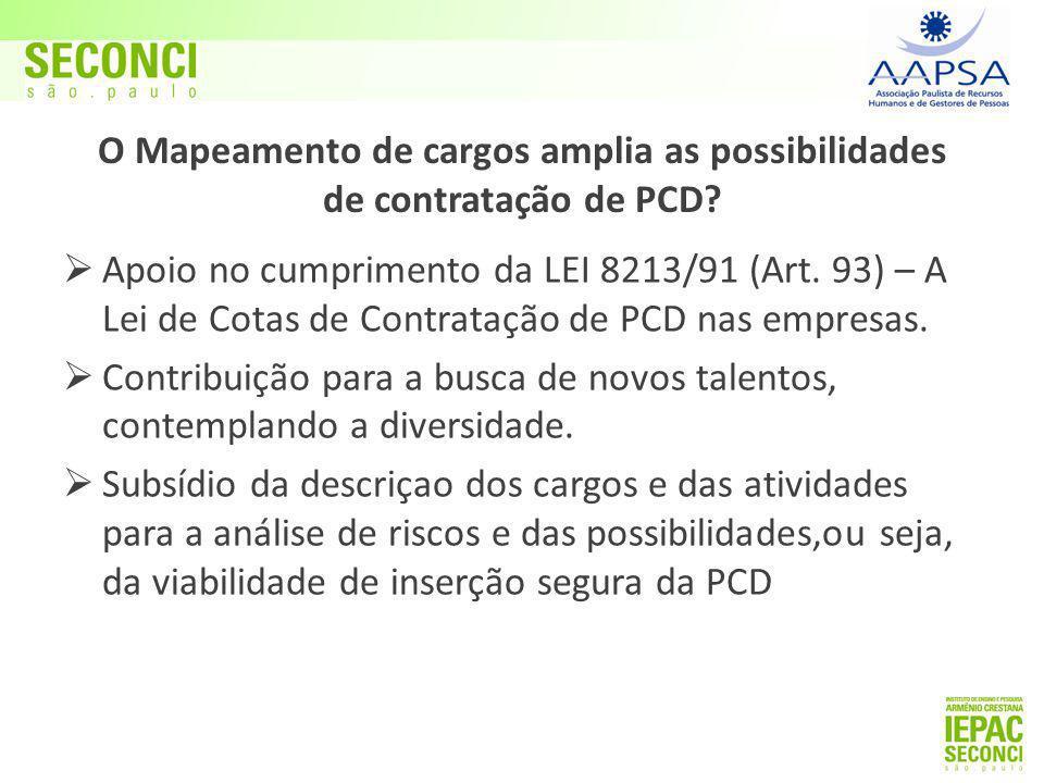 O Mapeamento de cargos amplia as possibilidades de contratação de PCD?  Apoio no cumprimento da LEI 8213/91 (Art. 93) – A Lei de Cotas de Contratação