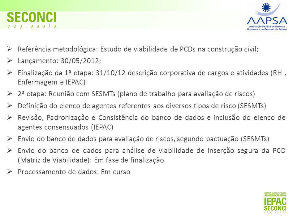  Referência metodológica: Estudo de viabilidade de PCDs na construção civil;  Lançamento: 30/05/2012;  Finalização da 1ª etapa: 31/10/12 descrição