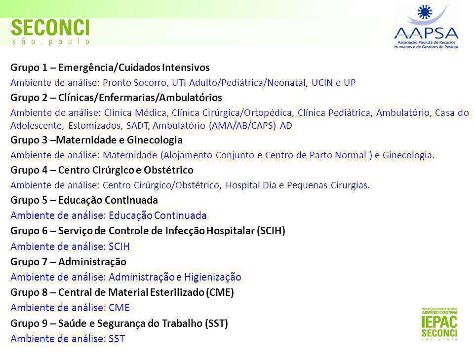 Grupo 1 – Emergência/Cuidados Intensivos Ambiente de análise: Pronto Socorro, UTI Adulto/Pediátrica/Neonatal, UCIN e UP Grupo 2 – Clínicas/Enfermarias
