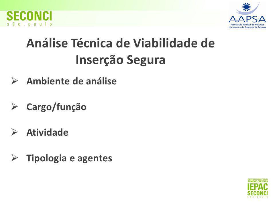 Análise Técnica de Viabilidade de Inserção Segura  Ambiente de análise  Cargo/função  Atividade  Tipologia e agentes