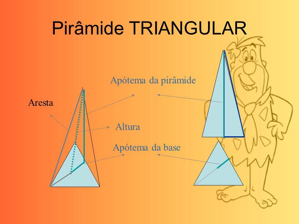 Pirâmide TRIANGULAR Altura Apótema da pirâmide Apótema da base Aresta