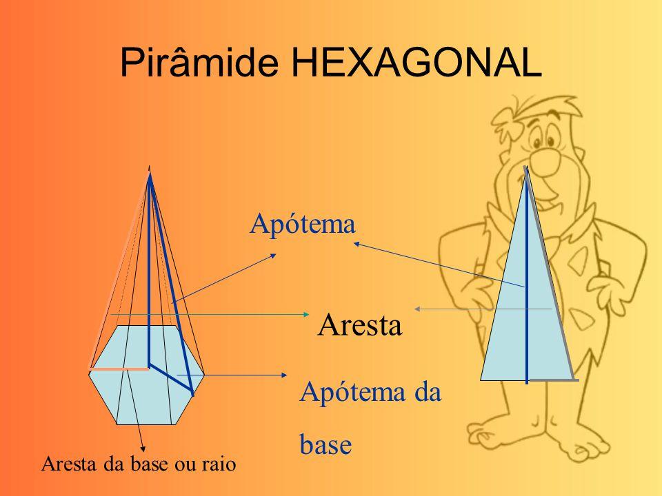 Pirâmide HEXAGONAL Apótema Apótema da base Aresta Aresta da base ou raio