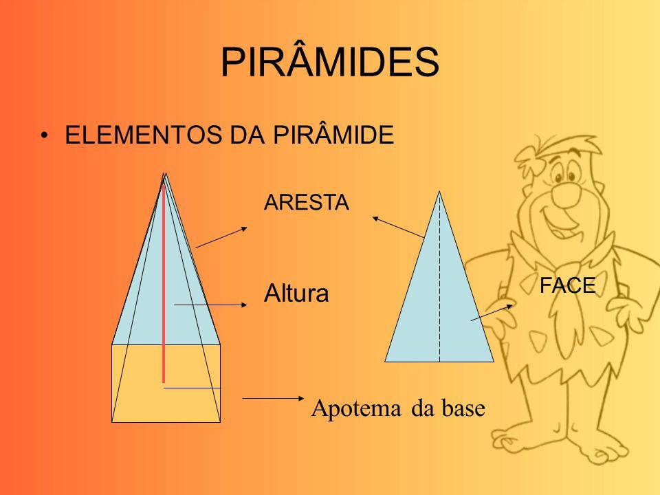 PIRÂMIDES ELEMENTOS DA PIRÂMIDE Apotema da base Altura ARESTA FACE