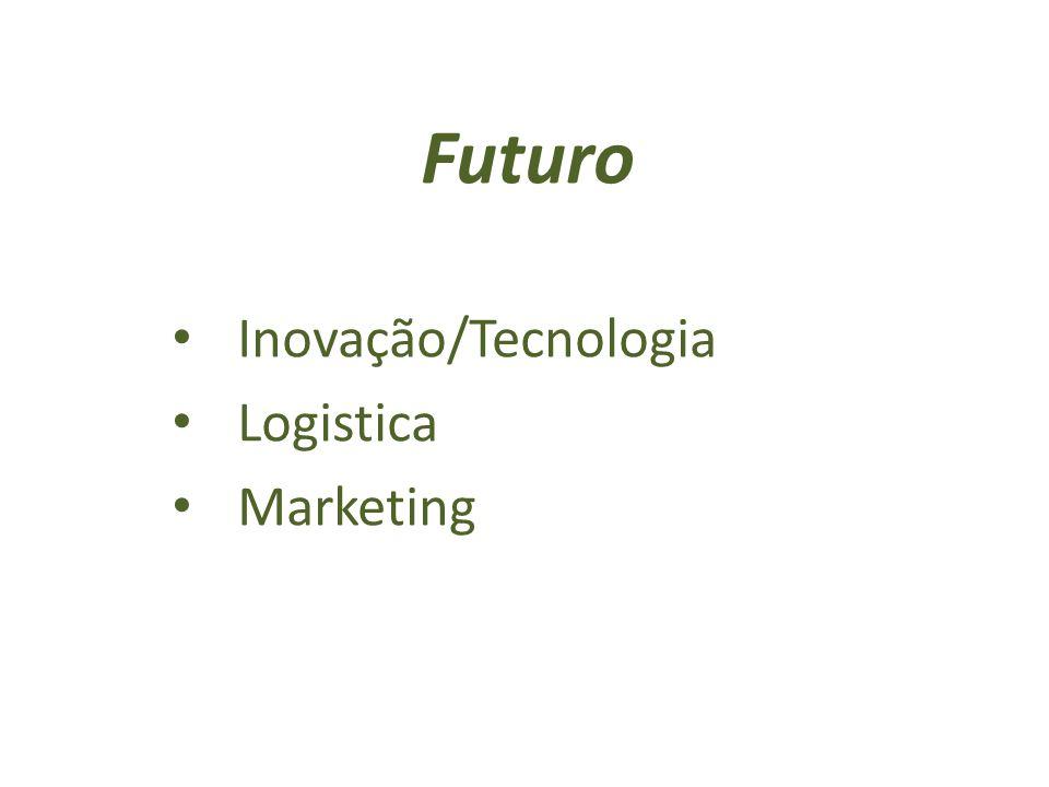 Futuro Inovação/Tecnologia Logistica Marketing