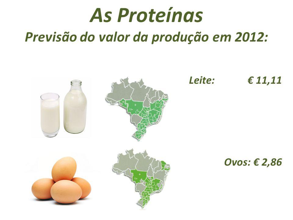 As Proteínas Previsão do valor da produção em 2012: Leite: € 11,11 Ovos: € 2,86