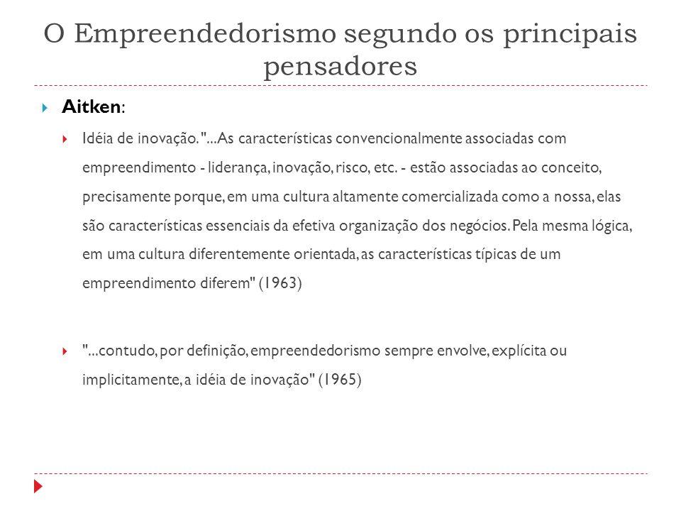 O Empreendedorismo segundo os principais pensadores  Aitken:  Idéia de inovação.
