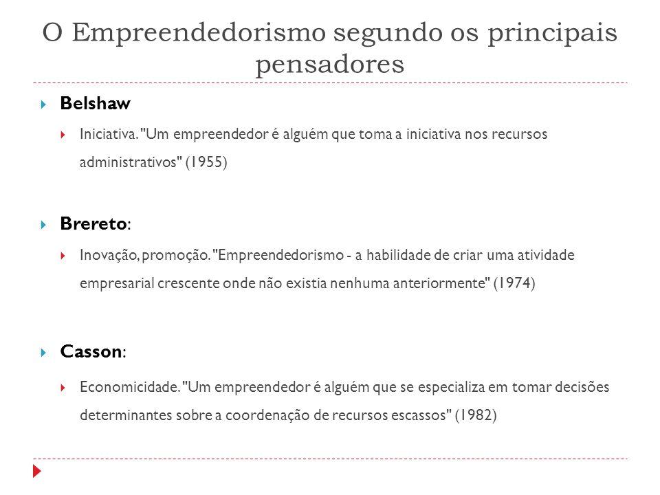 O Empreendedorismo segundo os principais pensadores  Belshaw  Iniciativa.