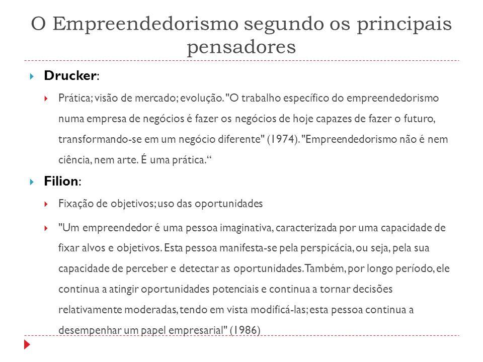 O Empreendedorismo segundo os principais pensadores  Drucker:  Prática; visão de mercado; evolução.