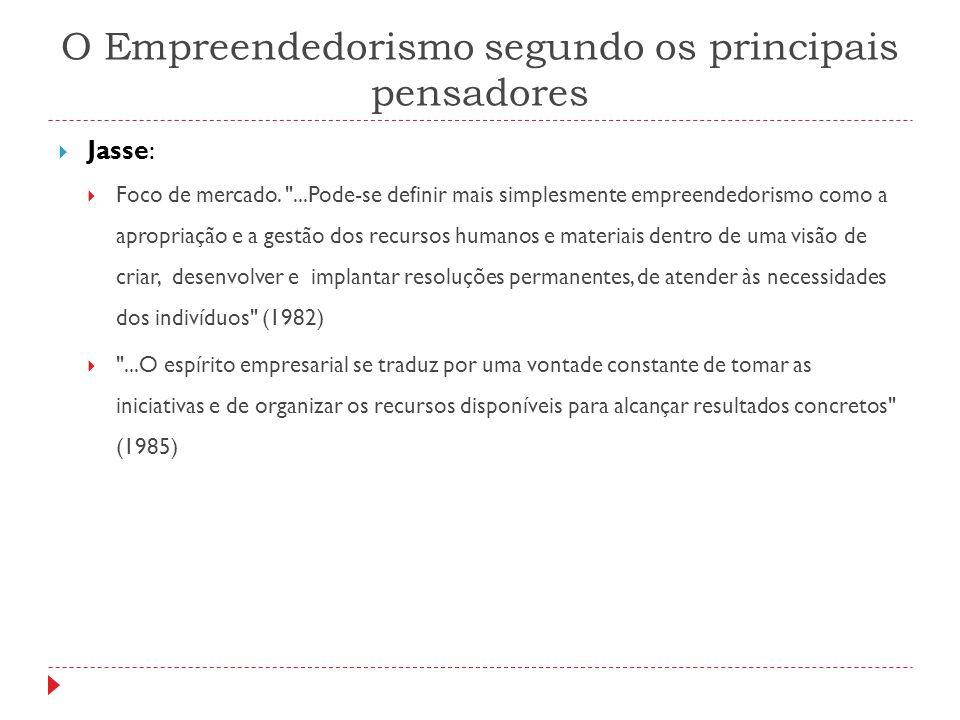 O Empreendedorismo segundo os principais pensadores  Jasse:  Foco de mercado.