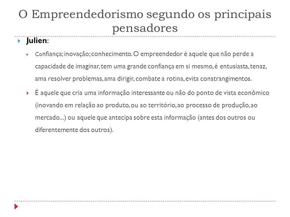 O Empreendedorismo segundo os principais pensadores  Julien:  Co nfiança; inovação; conhecimento. O empreendedor é aquele que não perde a capacidade