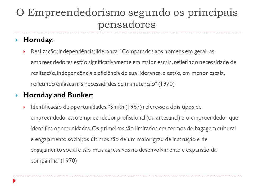 O Empreendedorismo segundo os principais pensadores  Hornday:  Realização; independência; liderança.