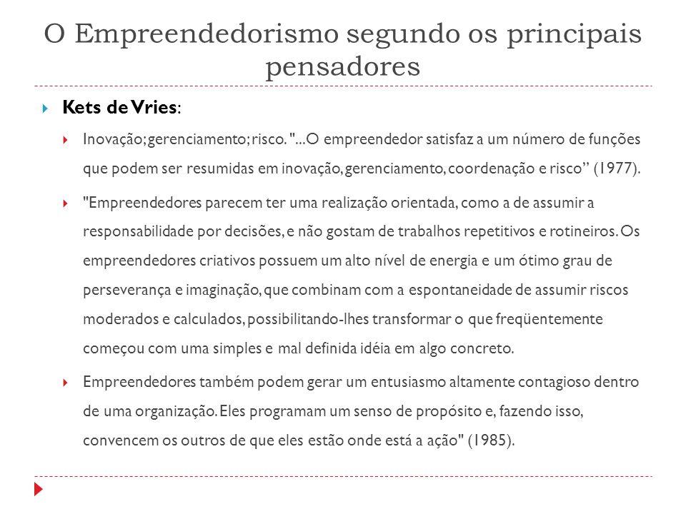 O Empreendedorismo segundo os principais pensadores  Kets de Vries:  Inovação; gerenciamento; risco.