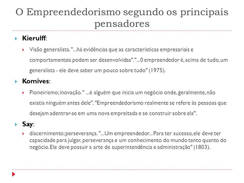 O Empreendedorismo segundo os principais pensadores  Kierulff:  Visão generalista.