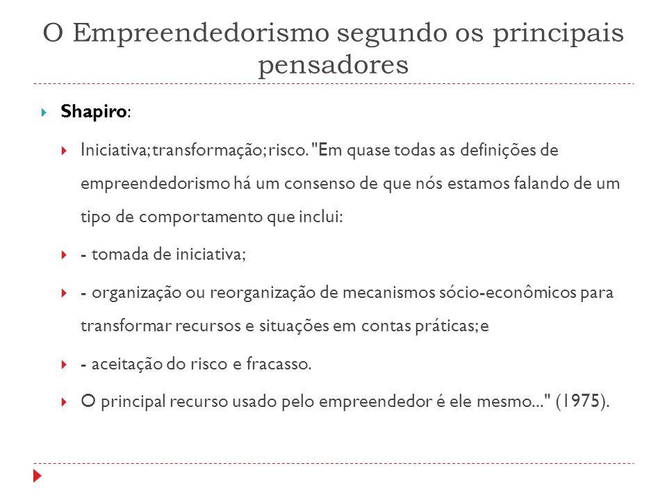O Empreendedorismo segundo os principais pensadores  Shapiro:  Iniciativa; transformação; risco.