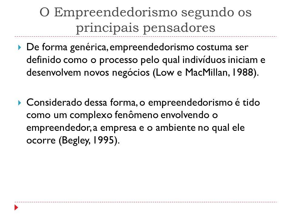 O Empreendedorismo segundo os principais pensadores  De forma genérica, empreendedorismo costuma ser definido como o processo pelo qual indivíduos in