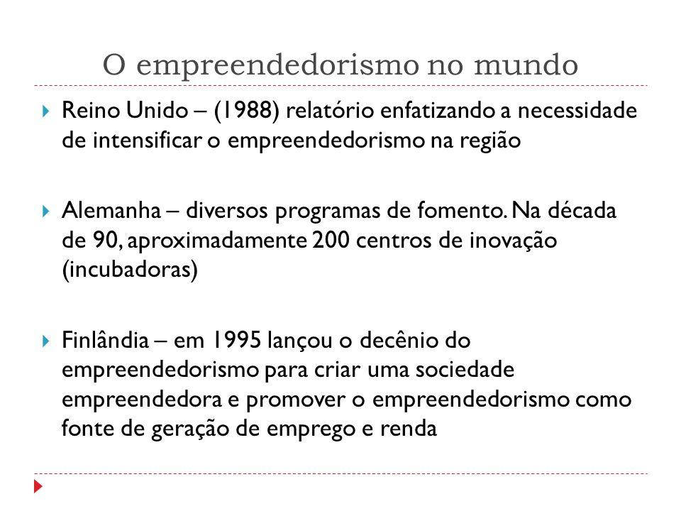 O empreendedorismo no mundo  Reino Unido – (1988) relatório enfatizando a necessidade de intensificar o empreendedorismo na região  Alemanha – diver