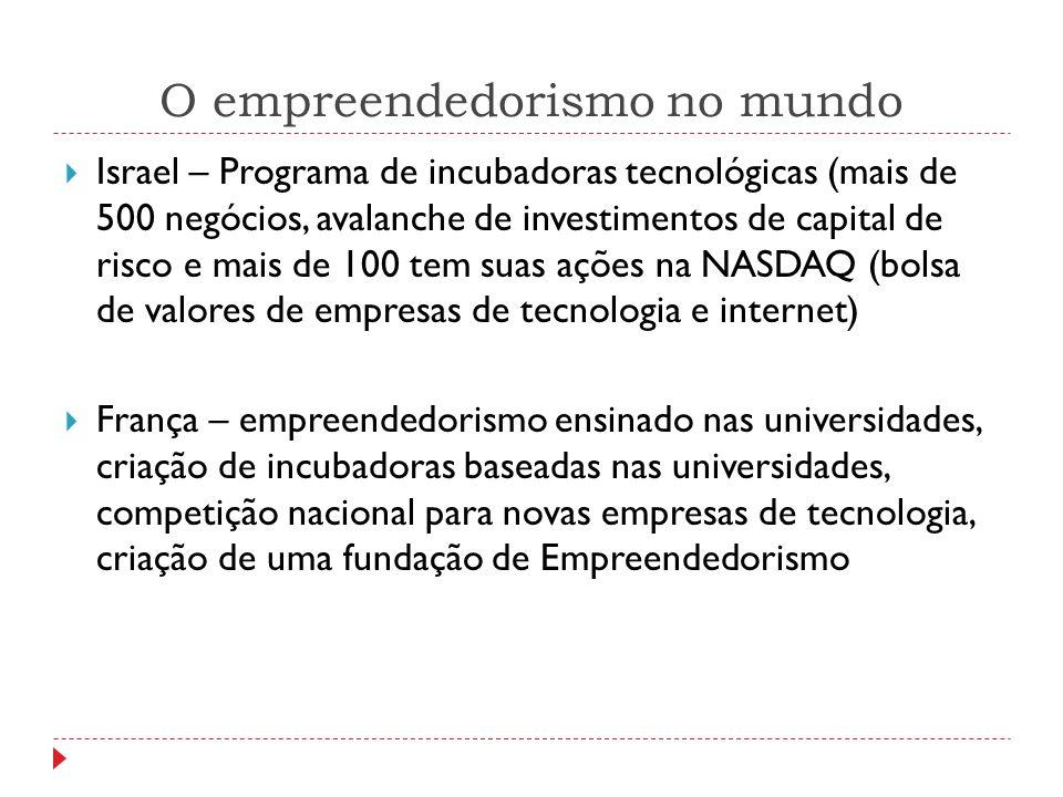 O empreendedorismo no mundo  Israel – Programa de incubadoras tecnológicas (mais de 500 negócios, avalanche de investimentos de capital de risco e ma