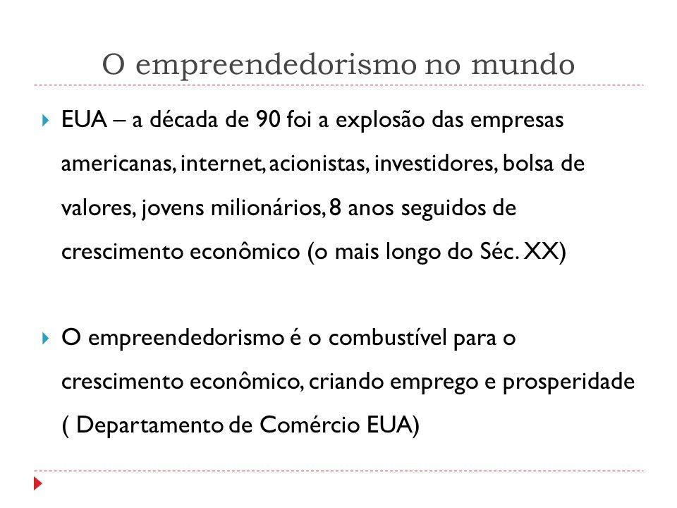 O empreendedorismo no mundo  EUA – a década de 90 foi a explosão das empresas americanas, internet, acionistas, investidores, bolsa de valores, joven