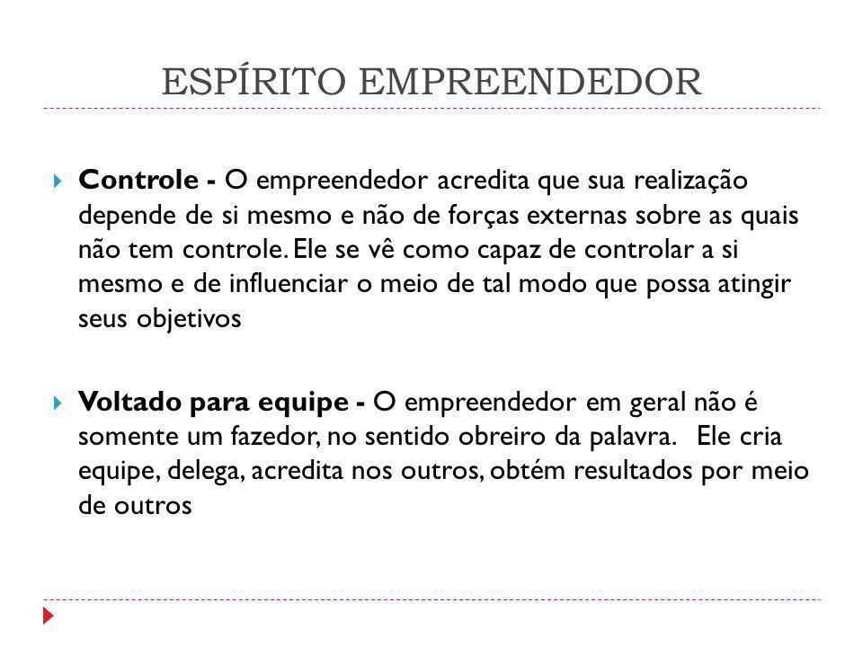 ESPÍRITO EMPREENDEDOR  Controle - O empreendedor acredita que sua realização depende de si mesmo e não de forças externas sobre as quais não tem cont