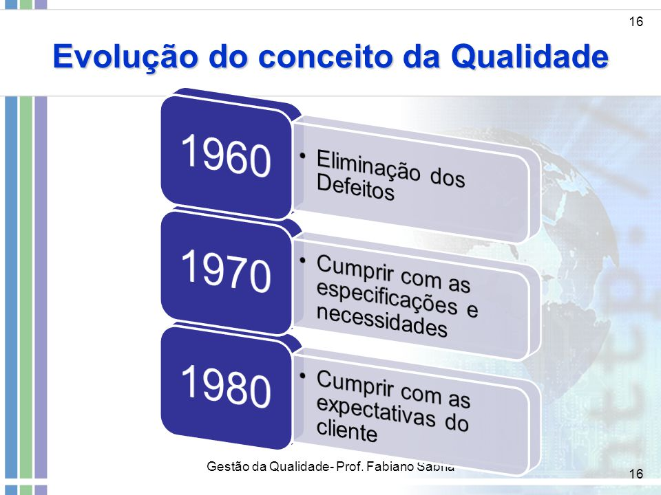 16 Evolução do conceito da Qualidade 16 Gestão da Qualidade- Prof. Fabiano Sabha