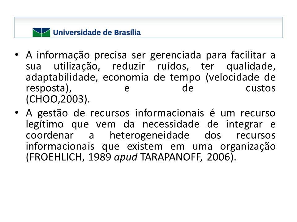 Conceitos de Inteligência Competitiva Gestão da Informação uma ferramenta da inteligência competitiva: Por quê Angola.