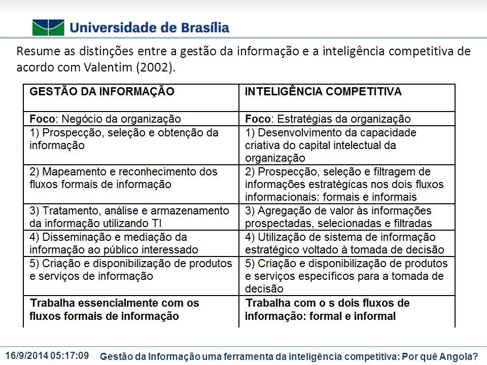 Resume as distinções entre a gestão da informação e a inteligência competitiva de acordo com Valentim (2002). Gestão da Informação uma ferramenta da i