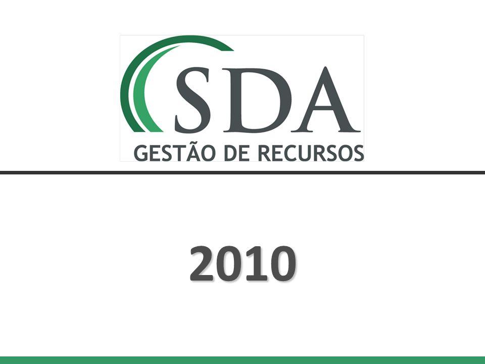 Ano200820092010 SDA Absoluto ¹9,62%21,39%8,88% CDI5,48%9,90%9,74% IFMM - A1,24%16,85%9,43% Ars.