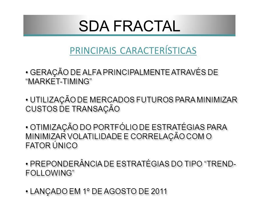 SDA FRACTAL PRINCIPAIS CARACTERÍSTICAS GERAÇÃO DE ALFA PRINCIPALMENTE ATRAVÉS DE MARKET-TIMING UTILIZAÇÃO DE MERCADOS FUTUROS PARA MINIMIZAR CUSTOS DE TRANSAÇÃO OTIMIZAÇÃO DO PORTFÓLIO DE ESTRATÉGIAS PARA MINIMIZAR VOLATILIDADE E CORRELAÇÃO COM O FATOR ÚNICO PREPONDERÂNCIA DE ESTRATÉGIAS DO TIPO TREND- FOLLOWING LANÇADO EM 1º DE AGOSTO DE 2011 GERAÇÃO DE ALFA PRINCIPALMENTE ATRAVÉS DE MARKET-TIMING UTILIZAÇÃO DE MERCADOS FUTUROS PARA MINIMIZAR CUSTOS DE TRANSAÇÃO OTIMIZAÇÃO DO PORTFÓLIO DE ESTRATÉGIAS PARA MINIMIZAR VOLATILIDADE E CORRELAÇÃO COM O FATOR ÚNICO PREPONDERÂNCIA DE ESTRATÉGIAS DO TIPO TREND- FOLLOWING LANÇADO EM 1º DE AGOSTO DE 2011