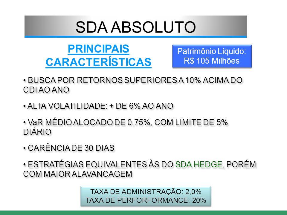 SDA ABSOLUTO PRINCIPAIS CARACTERÍSTICAS BUSCA POR RETORNOS SUPERIORES A 10% ACIMA DO CDI AO ANO ALTA VOLATILIDADE: + DE 6% AO ANO VaR MÉDIO ALOCADO DE 0,75%, COM LIMITE DE 5% DIÁRIO CARÊNCIA DE 30 DIAS ESTRATÉGIAS EQUIVALENTES ÀS DO SDA HEDGE, PORÉM COM MAIOR ALAVANCAGEM BUSCA POR RETORNOS SUPERIORES A 10% ACIMA DO CDI AO ANO ALTA VOLATILIDADE: + DE 6% AO ANO VaR MÉDIO ALOCADO DE 0,75%, COM LIMITE DE 5% DIÁRIO CARÊNCIA DE 30 DIAS ESTRATÉGIAS EQUIVALENTES ÀS DO SDA HEDGE, PORÉM COM MAIOR ALAVANCAGEM TAXA DE ADMINISTRAÇÃO: 2,0% TAXA DE PERFORFORMANCE: 20% TAXA DE ADMINISTRAÇÃO: 2,0% TAXA DE PERFORFORMANCE: 20% Patrimônio Líquido: R$ 105 Milhões
