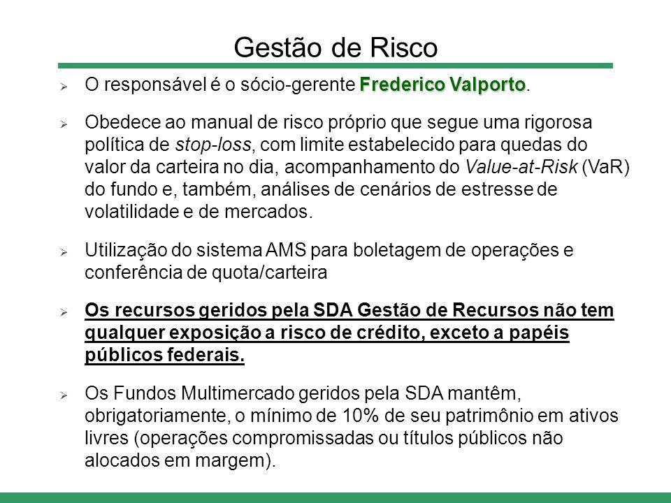 Frederico Valporto  O responsável é o sócio-gerente Frederico Valporto.