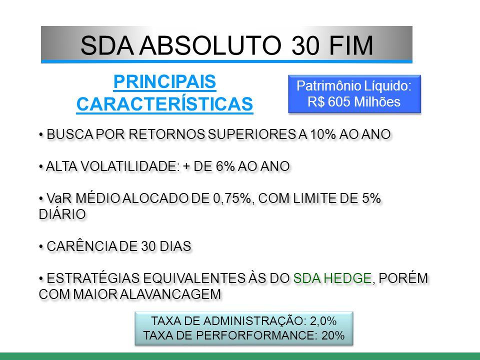 SDA ABSOLUTO 30 FIM PRINCIPAIS CARACTERÍSTICAS BUSCA POR RETORNOS SUPERIORES A 10% AO ANO ALTA VOLATILIDADE: + DE 6% AO ANO VaR MÉDIO ALOCADO DE 0,75%, COM LIMITE DE 5% DIÁRIO CARÊNCIA DE 30 DIAS ESTRATÉGIAS EQUIVALENTES ÀS DO SDA HEDGE, PORÉM COM MAIOR ALAVANCAGEM BUSCA POR RETORNOS SUPERIORES A 10% AO ANO ALTA VOLATILIDADE: + DE 6% AO ANO VaR MÉDIO ALOCADO DE 0,75%, COM LIMITE DE 5% DIÁRIO CARÊNCIA DE 30 DIAS ESTRATÉGIAS EQUIVALENTES ÀS DO SDA HEDGE, PORÉM COM MAIOR ALAVANCAGEM TAXA DE ADMINISTRAÇÃO: 2,0% TAXA DE PERFORFORMANCE: 20% TAXA DE ADMINISTRAÇÃO: 2,0% TAXA DE PERFORFORMANCE: 20% Patrimônio Líquido: R$ 605 Milhões