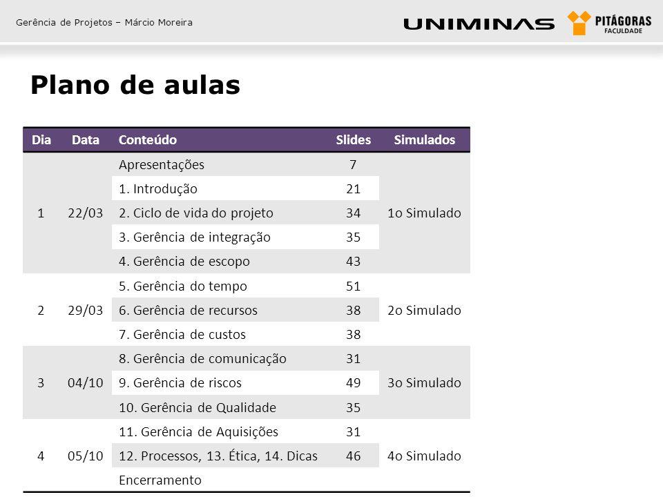 Gerência de Projetos – Márcio Moreira Plano de aulas DiaDataConteúdoSlidesSimulados 122/03 Apresentações7 1o Simulado 1.