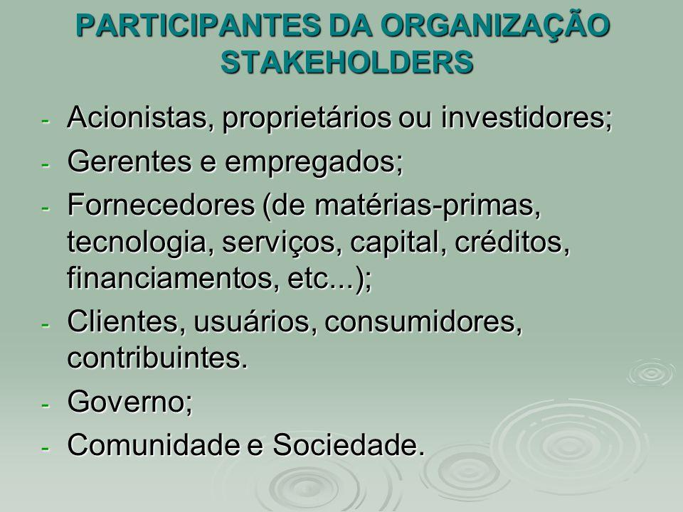 PARTICIPANTES DA ORGANIZAÇÃO STAKEHOLDERS - Acionistas, proprietários ou investidores; - Gerentes e empregados; - Fornecedores (de matérias-primas, te